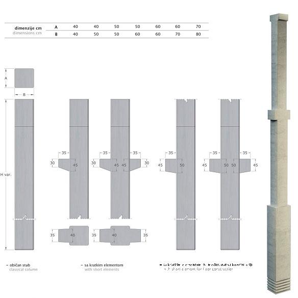 proizvodnja betonskih stubova